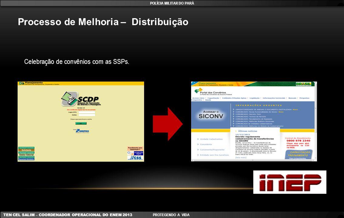 Celebração de convênios com as SSPs. Processo de Melhoria – Distribuição POLÍCIA MILITAR DO PARÁ TEN CEL SALIM – COORDENADOR OPERACIONAL DO ENEM 2013