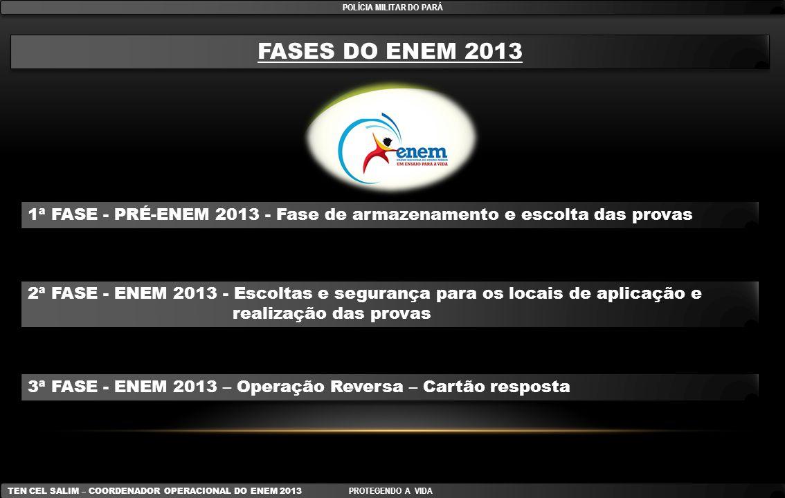 1ª FASE - PRÉ-ENEM 2013 - Fase de armazenamento e escolta das provas FASES DO ENEM 2013 2ª FASE - ENEM 2013 - Escoltas e segurança para os locais de a