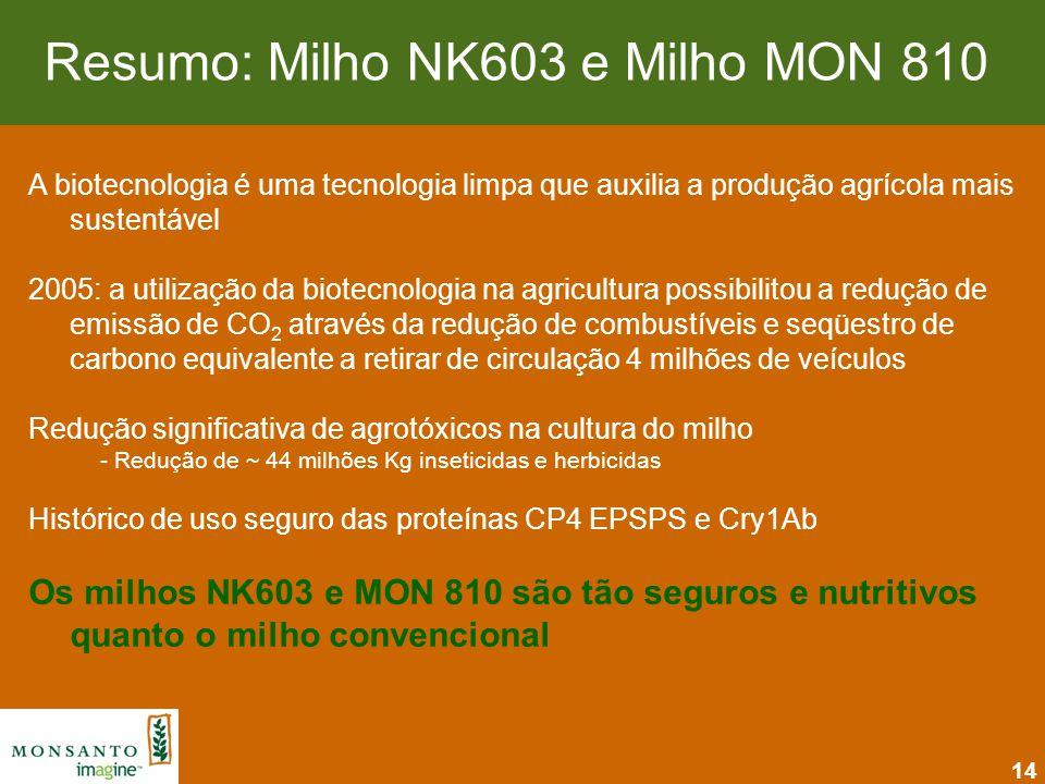 14 Resumo: Milho NK603 e Milho MON 810 A biotecnologia é uma tecnologia limpa que auxilia a produção agrícola mais sustentável 2005: a utilização da b