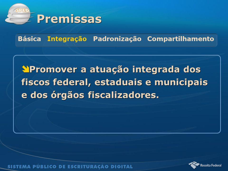 Sistema Público de Escrituração Digital  Promover a atuação integrada dos fiscos federal, estaduais e municipais e dos órgãos fiscalizadores. Premiss