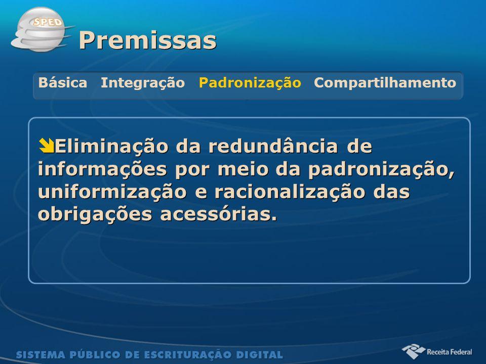 Sistema Público de Escrituração Digital  Eliminação da redundância de informações por meio da padronização, uniformização e racionalização das obriga