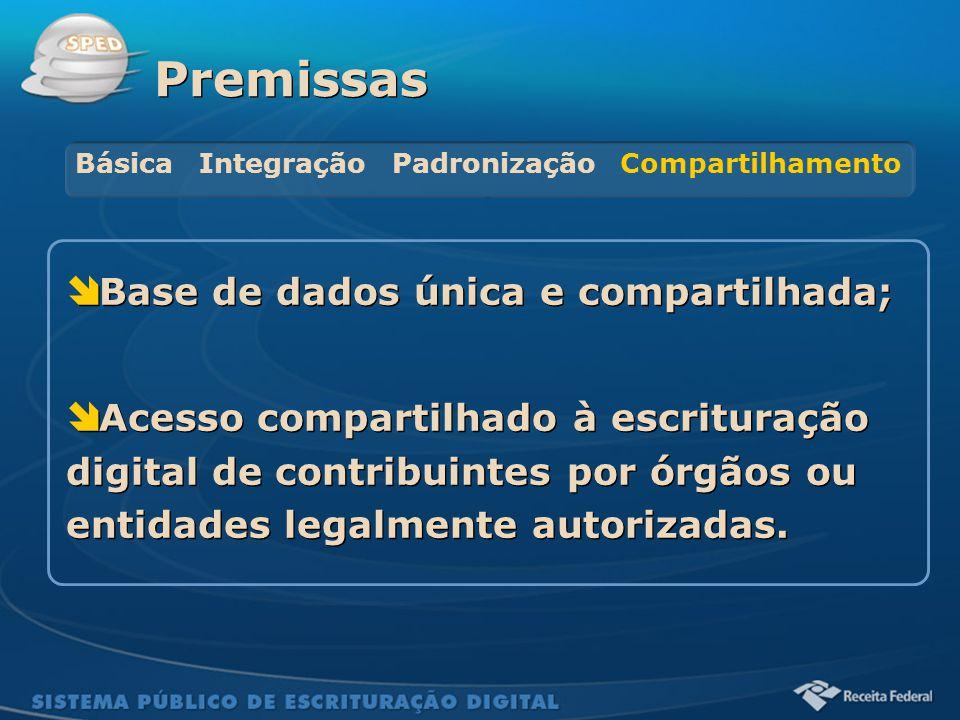 Sistema Público de Escrituração Digital  Base de dados única e compartilhada;  Acesso compartilhado à escrituração digital de contribuintes por órgã