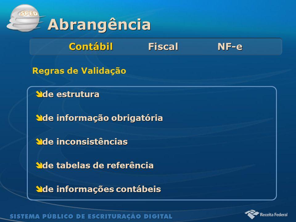 Sistema Público de Escrituração Digital Abrangência  de estrutura  de informação obrigatória  de inconsistências  de tabelas de referência  de in