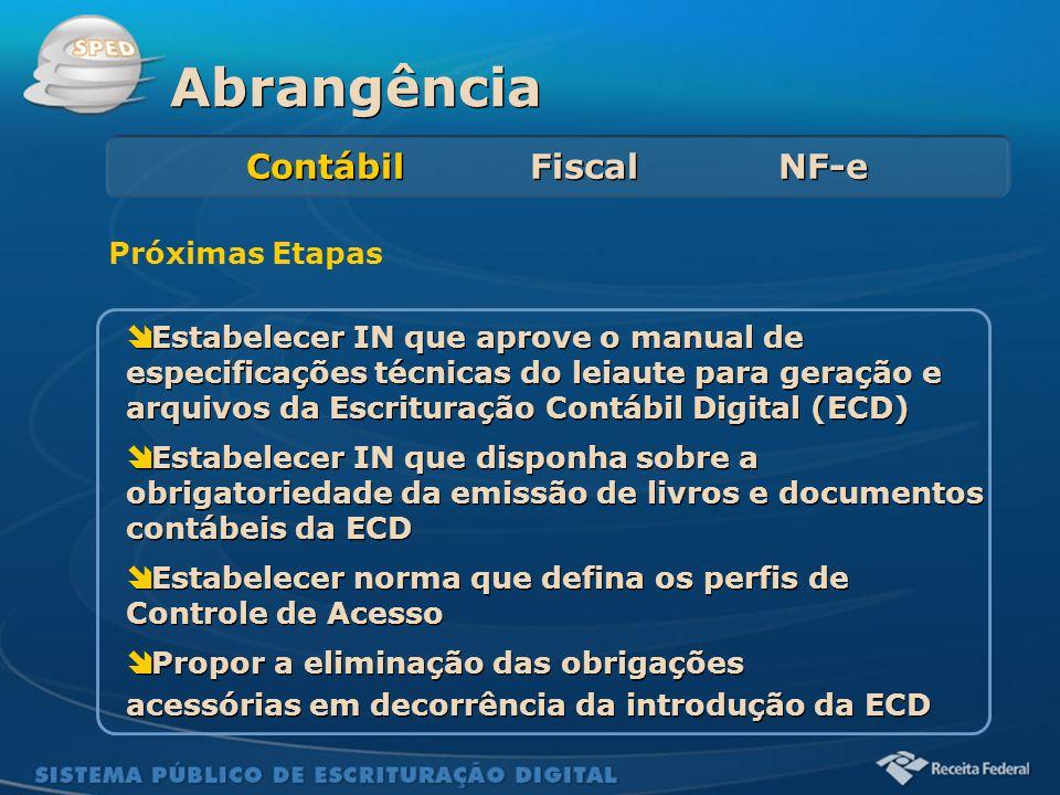 Sistema Público de Escrituração Digital Abrangência  Estabelecer IN que aprove o manual de especificações técnicas do leiaute para geração e arquivos