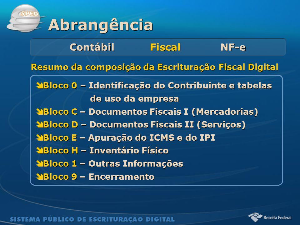 Sistema Público de Escrituração Digital Resumo da composição da Escrituração Fiscal Digital  Bloco 0 – Identificação do Contribuinte e tabelas de uso