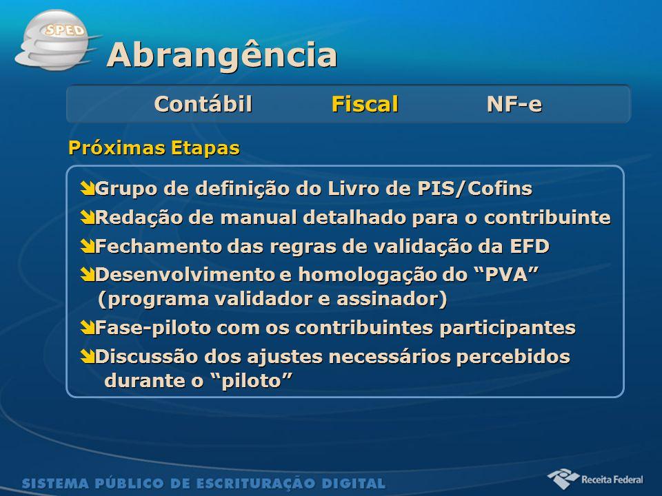 Sistema Público de Escrituração Digital  Grupo de definição do Livro de PIS/Cofins  Redação de manual detalhado para o contribuinte  Fechamento das