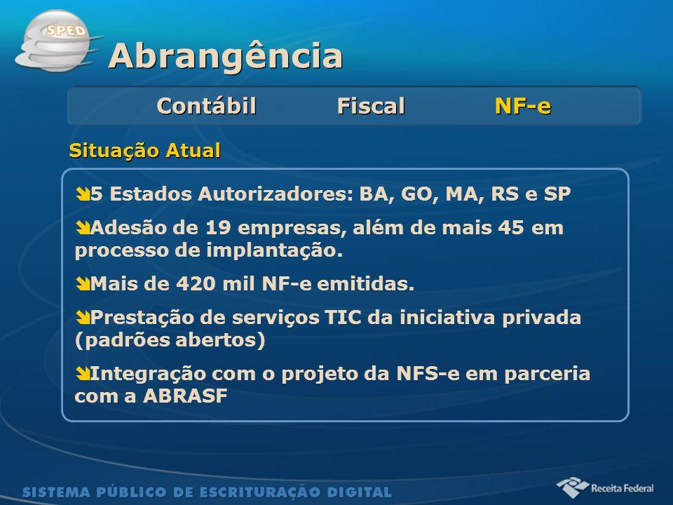 Sistema Público de Escrituração Digital Abrangência Contábil Fiscal NF-e  5 Estados Autorizadores: BA, GO, MA, RS e SP  Adesão de 19 empresas, além