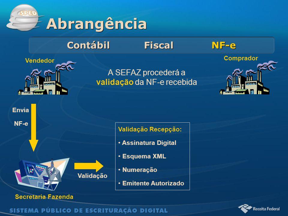 Sistema Público de Escrituração Digital Abrangência Contábil Fiscal NF-e Secretaria Fazenda Vendedor Comprador A SEFAZ procederá a validação da NF-e r