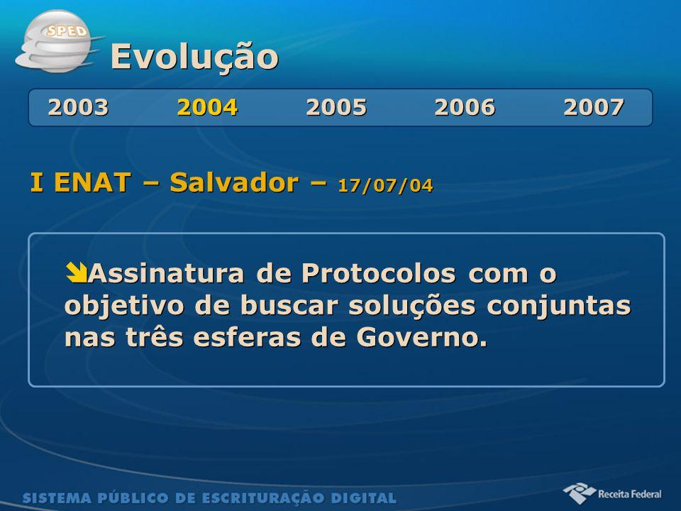 Sistema Público de Escrituração Digital Evolução II ENAT – São Paulo – 27/08/05  Assinatura dos Protocolos de Cooperação: Sped e NF-e 2003 2004 2005 2006 2007