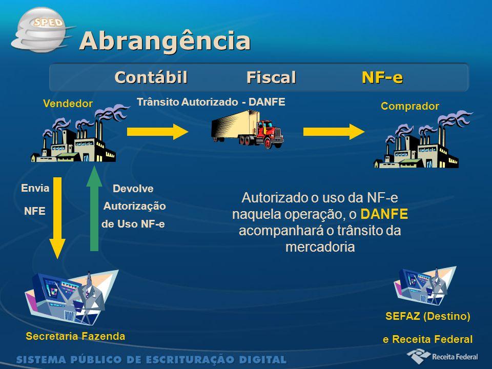 Sistema Público de Escrituração Digital Abrangência Contábil Fiscal NF-e Secretaria Fazenda Vendedor Comprador Autorizado o uso da NF-e naquela operaç