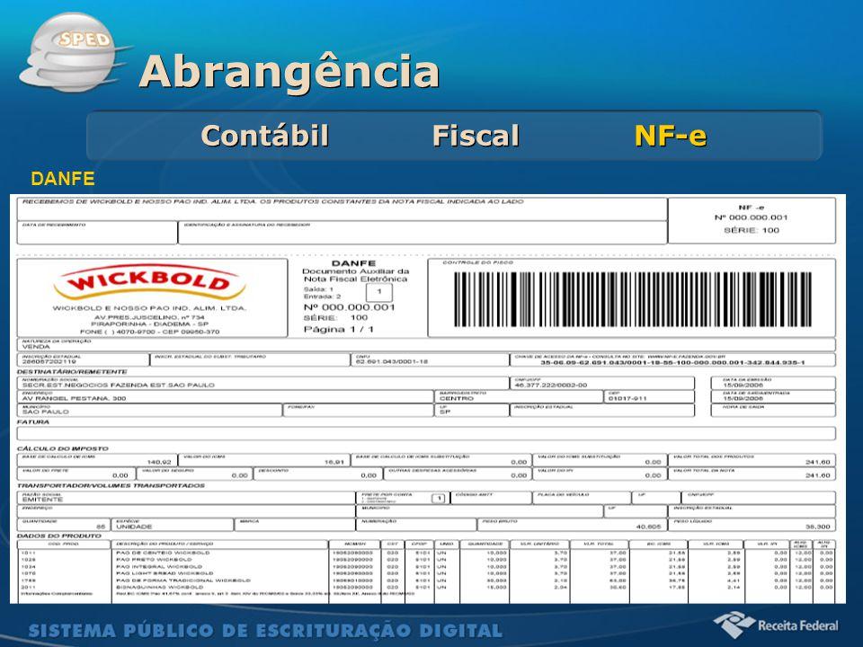 Sistema Público de Escrituração Digital Abrangência Contábil Fiscal NF-e DANFE