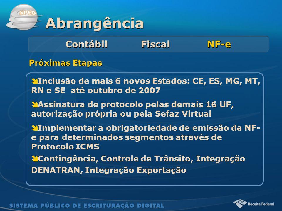 Sistema Público de Escrituração Digital Abrangência Contábil Fiscal NF-e  Inclusão de mais 6 novos Estados: CE, ES, MG, MT, RN e SE até outubro de 20