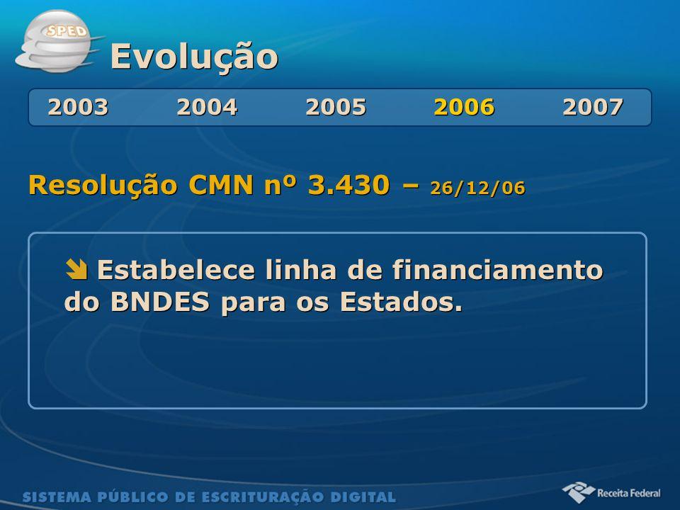 Sistema Público de Escrituração Digital Evolução  Estabelece linha de financiamento do BNDES para os Estados. Resolução CMN nº 3.430 – 26/12/06 2003