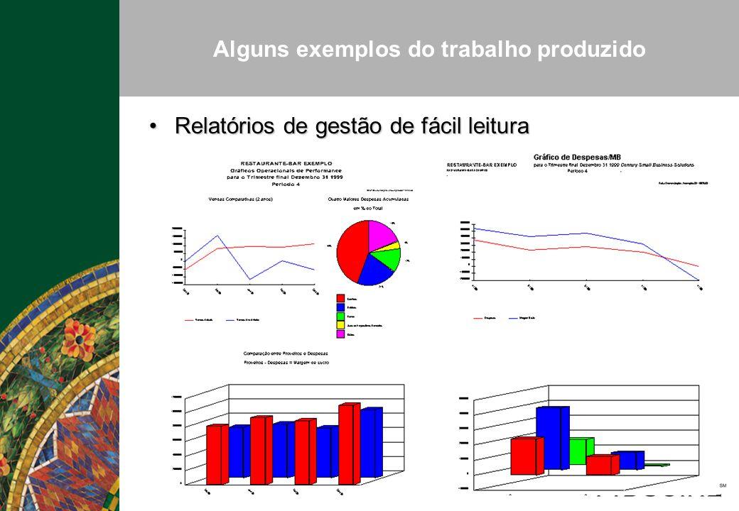 Alguns exemplos do trabalho produzido Relatórios de gestão de fácil leituraRelatórios de gestão de fácil leitura