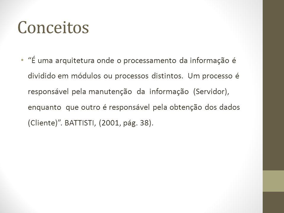 Conceitos É uma arquitetura onde o processamento da informação é dividido em módulos ou processos distintos.
