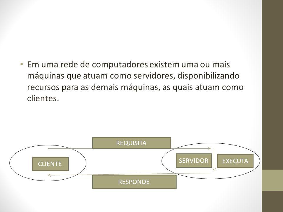 Em uma rede de computadores existem uma ou mais máquinas que atuam como servidores, disponibilizando recursos para as demais máquinas, as quais atuam