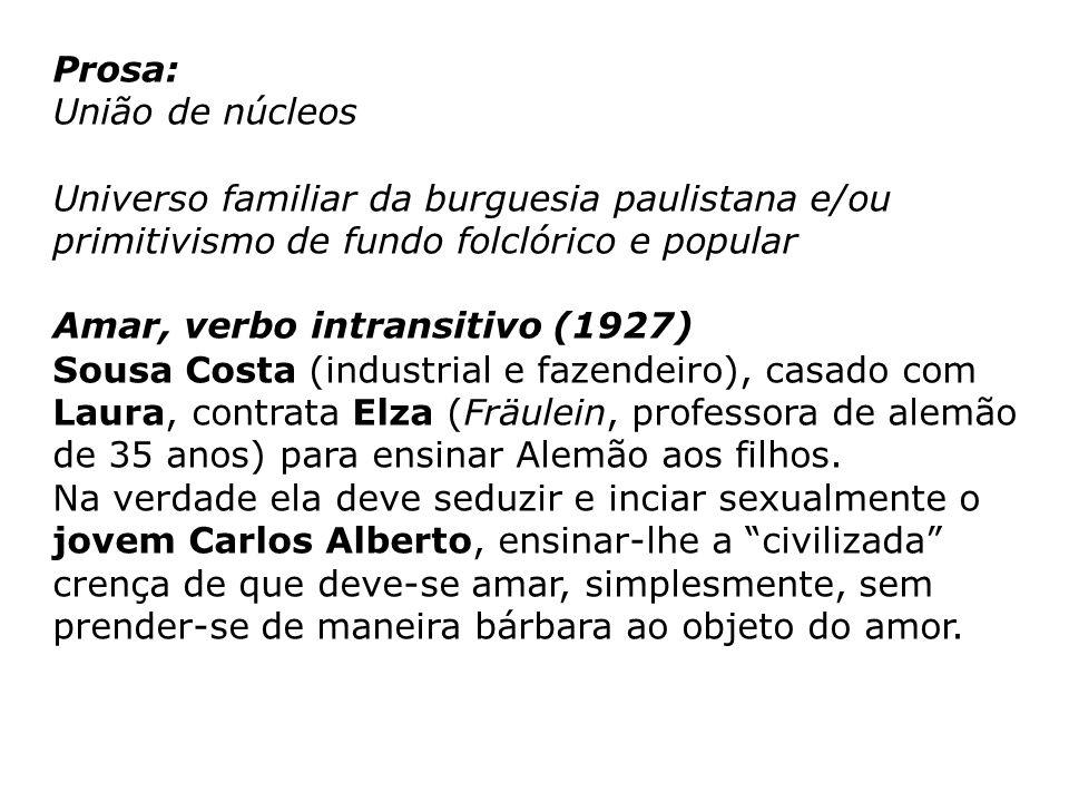 Prosa: União de núcleos Universo familiar da burguesia paulistana e/ou primitivismo de fundo folclórico e popular Amar, verbo intransitivo (1927) Sous