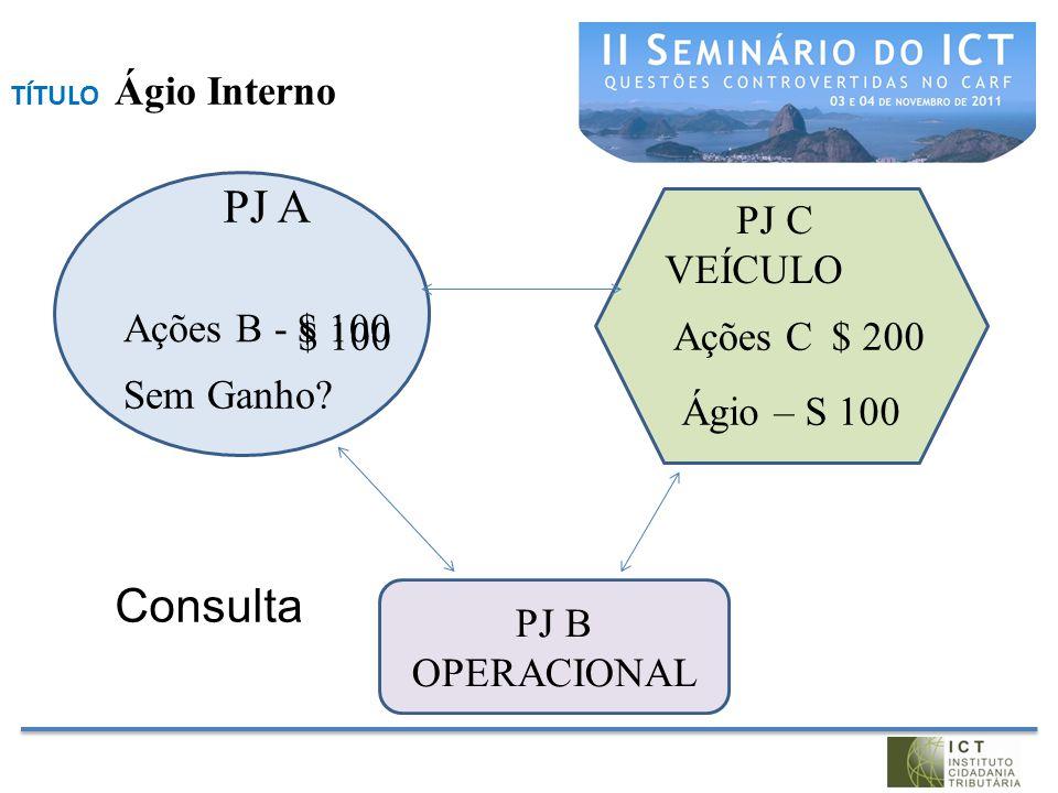 PJ B OPERACIONAL PJ A PJ C VEÍCULO TÍTULO Ágio Interno Ações B - $ 100 Ações C Ágio – S 100 $ 200$ 100 Sem Ganho? Consulta