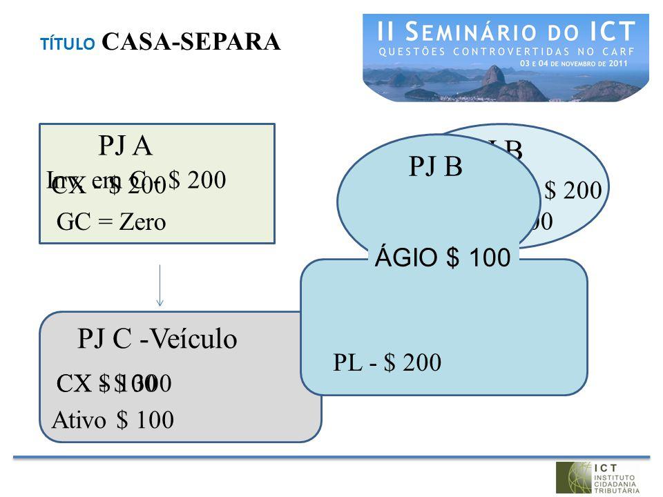 TÍTULO CASA-SEPARA PJ A PJ B PJ C -Veículo Ativo $ 100 PL - $ 400 CX $ 100 Inv. em C - $ 200 Ágio - $ 100 CX - $ 300 CX - $ 200 GC = Zero PJ B ÁGIO $
