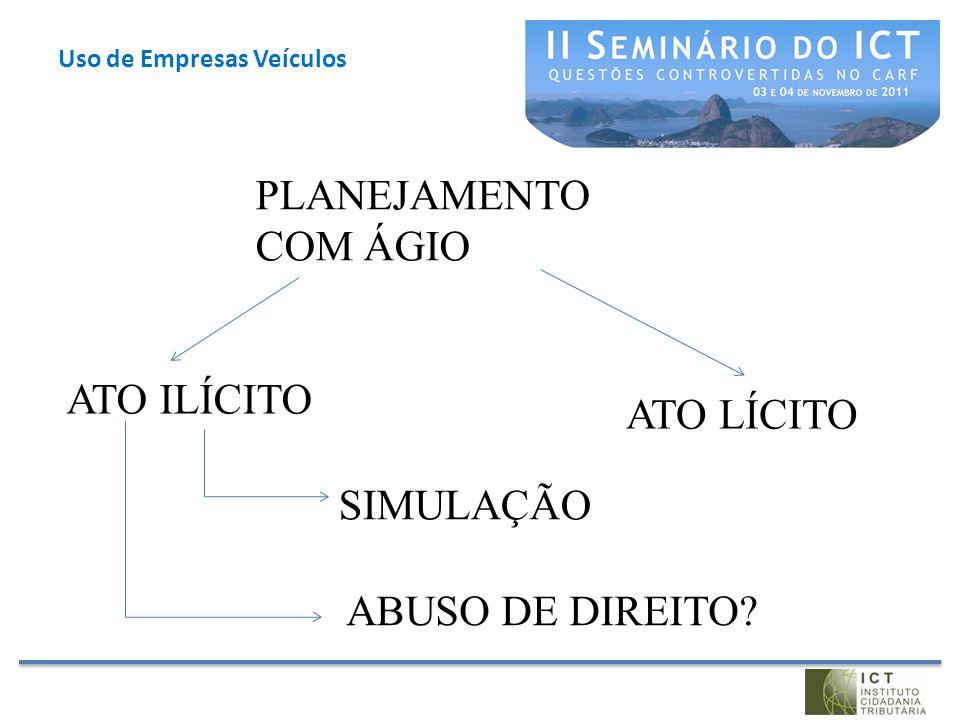 Uso de Empresas Veículos ATO ILÍCITO PLANEJAMENTO COM ÁGIO SIMULAÇÃO ATO LÍCITO ABUSO DE DIREITO?