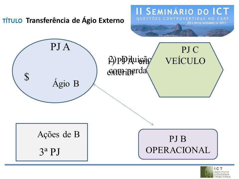 PJ B OPERACIONAL PJ A 3ª PJ $ Ações de B Ágio B 1) PJ A era domiciliada no exterior 2) Diluição da Participação, com perda de controle PJ C VEÍCULO TÍ