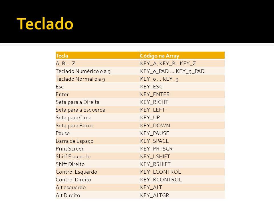 TeclaCódigo na Array A, B... ZKEY_A, KEY_B...KEY_Z Teclado Numérico 0 a 9KEY_0_PAD... KEY_9_PAD Teclado Normal 0 a 9KEY_0... KEY_9 EscKEY_ESC EnterKEY