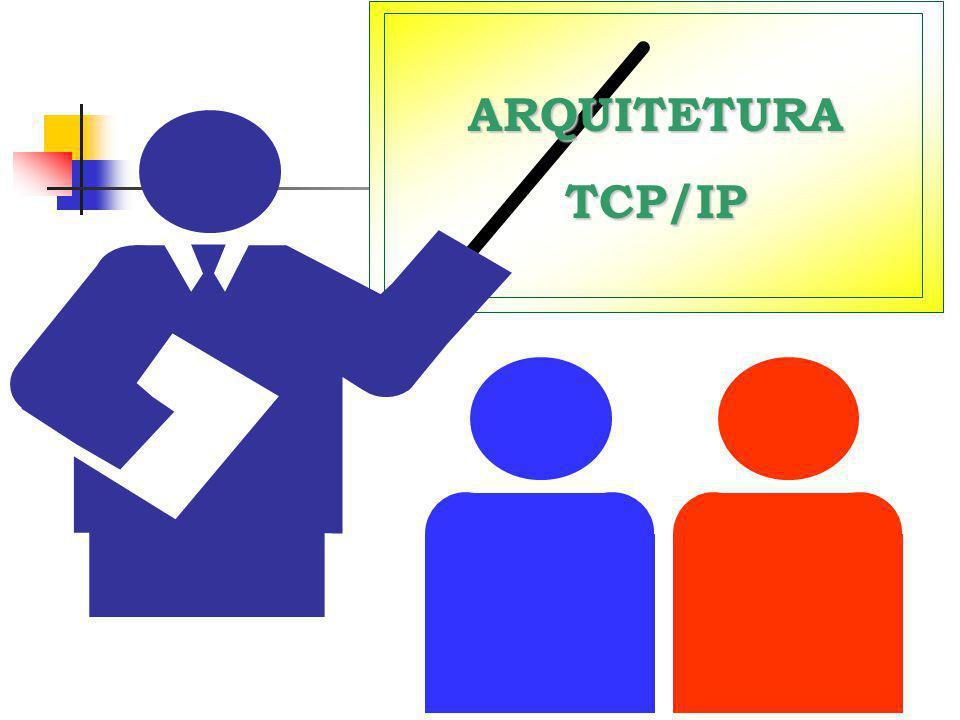 OUTROS PROTOCOLOS DO CONJUNTO TCP/IP FTP ( File Transfer Protocol ) SMTP ( Simple Mail Transfer Protocol ) TELNET (Programa de Emulação de Terminal e de Comunicações)