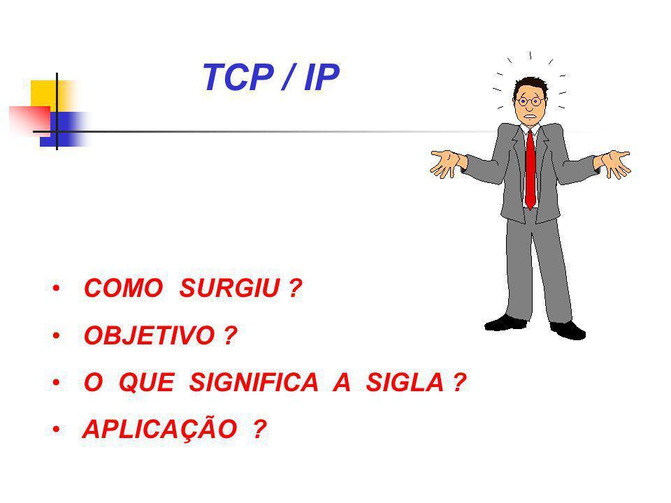 TCP / IP COMO SURGIU ? OBJETIVO ? O QUE SIGNIFICA A SIGLA ? APLICAÇÃO ?