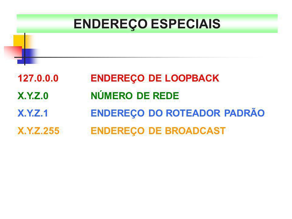 ENDEREÇO ESPECIAIS 127.0.0.0ENDEREÇO DE LOOPBACK X.Y.Z.0NÚMERO DE REDE X.Y.Z.1ENDEREÇO DO ROTEADOR PADRÃO X.Y.Z.255ENDEREÇO DE BROADCAST