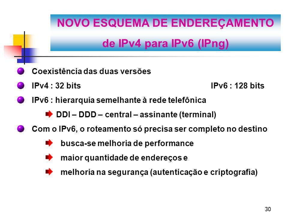 30 NOVO ESQUEMA DE ENDEREÇAMENTO de IPv4 para IPv6 (IPng) Coexistência das duas versões IPv4 : 32 bits IPv6 : 128 bits IPv6 : hierarquia semelhante à
