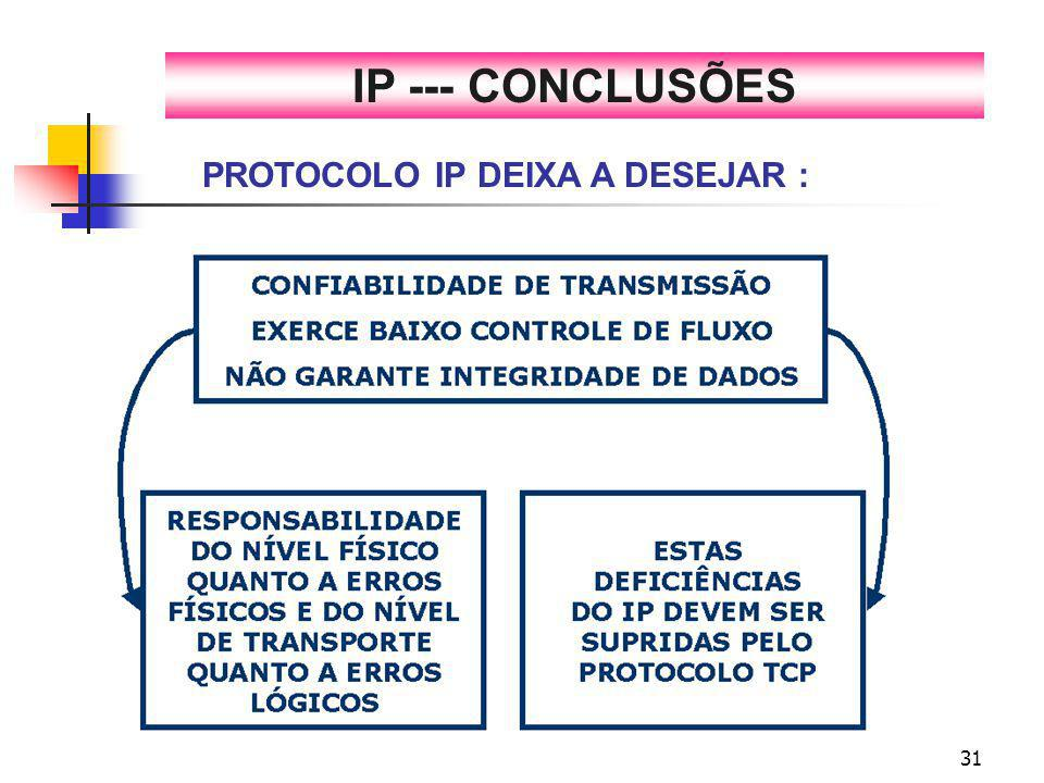 31 IP --- CONCLUSÕES PROTOCOLO IP DEIXA A DESEJAR :