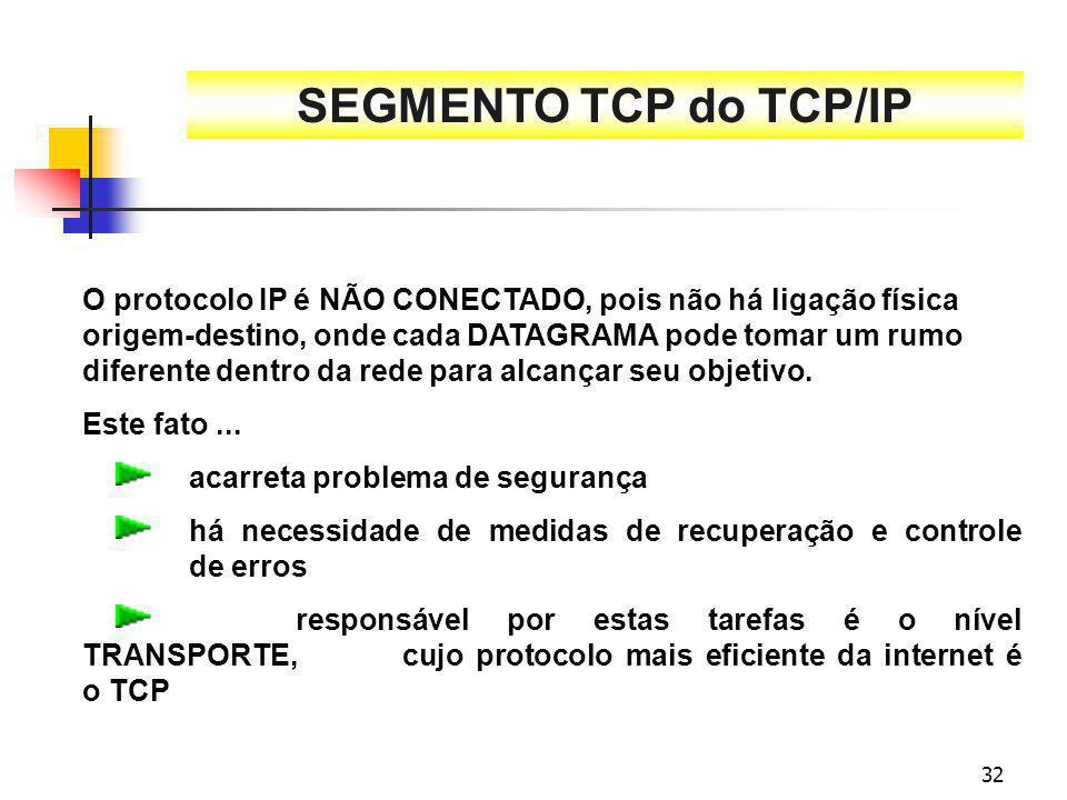 32 SEGMENTO TCP do TCP/IP O protocolo IP é NÃO CONECTADO, pois não há ligação física origem-destino, onde cada DATAGRAMA pode tomar um rumo diferente