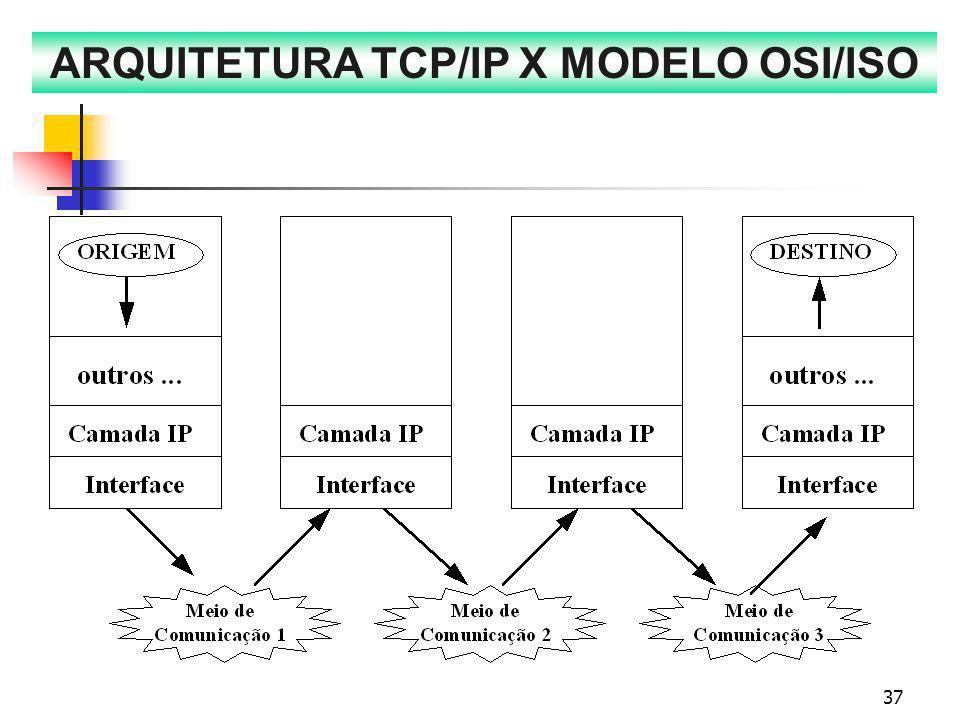 37 ARQUITETURA TCP/IP X MODELO OSI/ISO