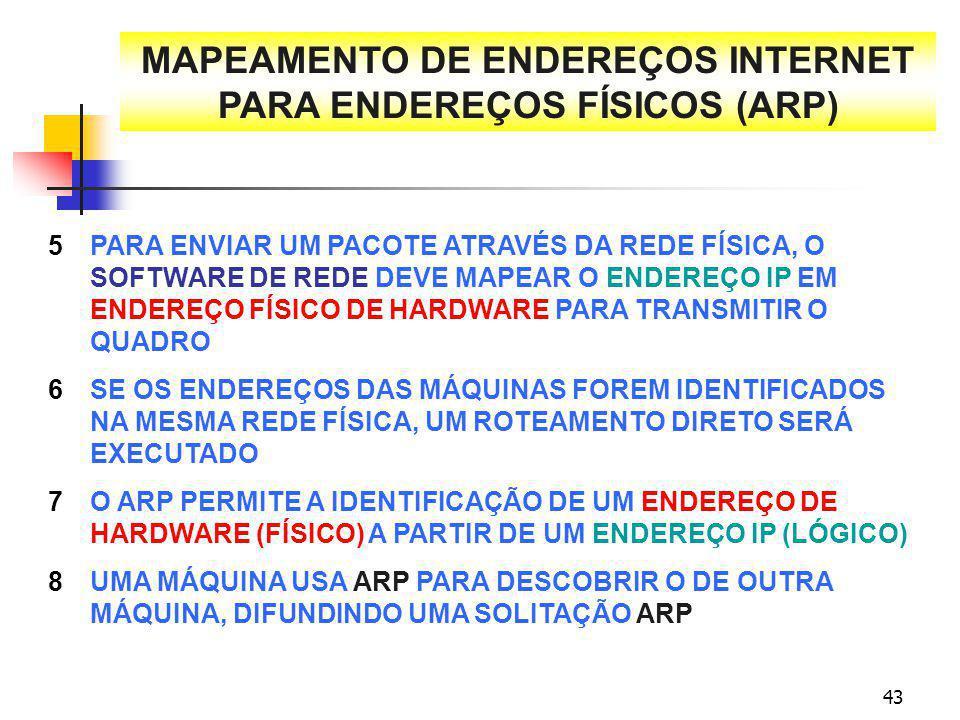 43 MAPEAMENTO DE ENDEREÇOS INTERNET PARA ENDEREÇOS FÍSICOS (ARP) PARA ENVIAR UM PACOTE ATRAVÉS DA REDE FÍSICA, O SOFTWARE DE REDE DEVE MAPEAR O ENDERE