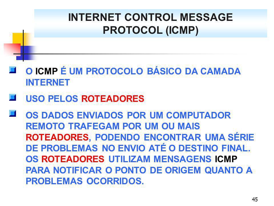 45 INTERNET CONTROL MESSAGE PROTOCOL (ICMP) O ICMP É UM PROTOCOLO BÁSICO DA CAMADA INTERNET USO PELOS ROTEADORES OS DADOS ENVIADOS POR UM COMPUTADOR R