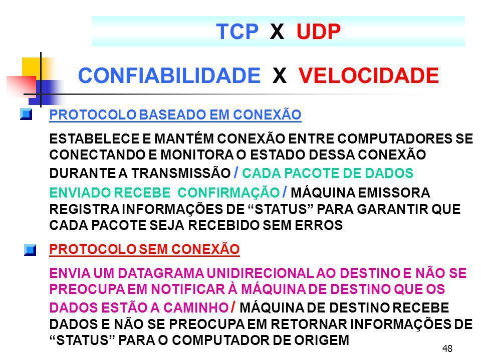 48 TCP X UDP PROTOCOLO BASEADO EM CONEXÃO ESTABELECE E MANTÉM CONEXÃO ENTRE COMPUTADORES SE CONECTANDO E MONITORA O ESTADO DESSA CONEXÃO DURANTE A TRA