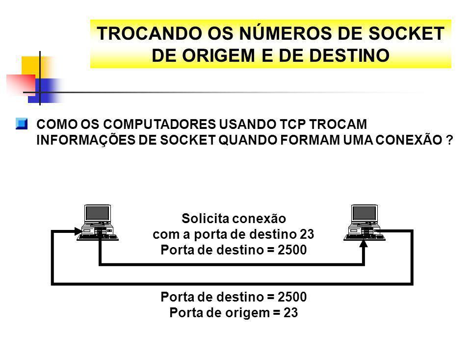 Solicita conexão com a porta de destino 23 Porta de destino = 2500 Porta de destino = 2500 Porta de origem = 23 TROCANDO OS NÚMEROS DE SOCKET DE ORIGE
