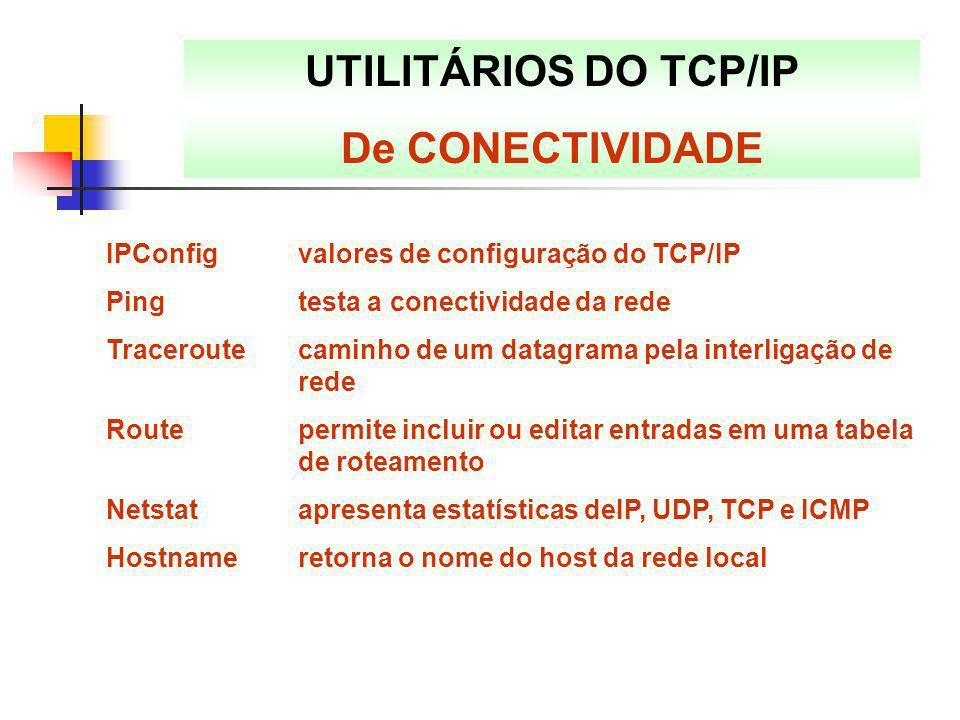 UTILITÁRIOS DO TCP/IP De CONECTIVIDADE IPConfigvalores de configuração do TCP/IP Pingtesta a conectividade da rede Traceroutecaminho de um datagrama p