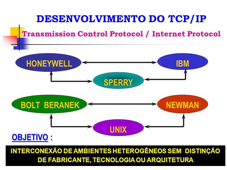 PROTOCOLO TCP/IP --- DEVE SER CAPAZ DE REALIZAR AS TAREFAS: Dividir MSG em pedaços gerenciáveis de dados que serão passados eficientemente pelo meio de transmissão Realizar a interface com o HARDWARE adaptador de rede Fazer o ENDEREÇAMENTO: o TX deve endereçar dados ao RX e este deve reconhecer uma msg destinada a ele Fazer o ROTEAMENTO: o sistema deve rotear dados à sub-rede do computador de destino, mesmo que as sub- redes de origem e de destino sejam diferentes Realizar VERIFICAÇÃO DE ERROS, CONTROLE DE FLUXO e CONFIRMAÇÃO Aceitar dados de uma APLICAÇÃO e passá-los para a rede