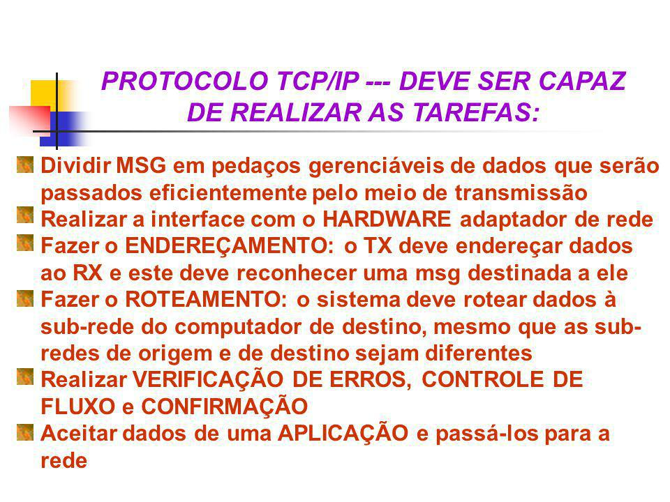 ENDEREÇO IP - classes