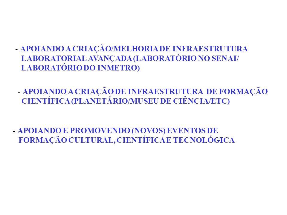 - APOIANDO E PROMOVENDO (NOVOS) EVENTOS DE FORMAÇÃO CULTURAL, CIENTÍFICA E TECNOLÓGICA - APOIANDO A CRIAÇÃO DE INFRAESTRUTURA DE FORMAÇÃO CIENTÍFICA (PLANETÁRIO/MUSEU DE CIÊNCIA/ETC) - APOIANDO A CRIAÇÃO/MELHORIA DE INFRAESTRUTURA LABORATORIAL AVANÇADA (LABORATÓRIO NO SENAI/ LABORATÓRIO DO INMETRO)