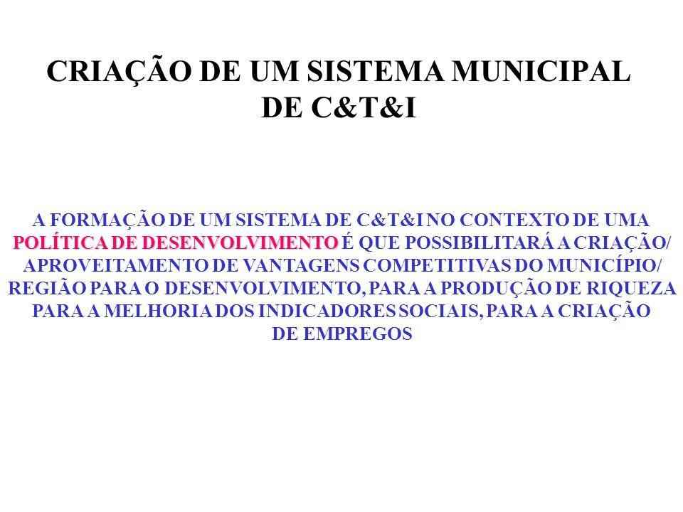 CRIAÇÃO DE UM SISTEMA MUNICIPAL DE C&T&I A FORMAÇÃO DE UM SISTEMA DE C&T&I NO CONTEXTO DE UMA POLÍTICA DE DESENVOLVIMENTO POLÍTICA DE DESENVOLVIMENTO É QUE POSSIBILITARÁ A CRIAÇÃO/ APROVEITAMENTO DE VANTAGENS COMPETITIVAS DO MUNICÍPIO/ REGIÃO PARA O DESENVOLVIMENTO, PARA A PRODUÇÃO DE RIQUEZA PARA A MELHORIA DOS INDICADORES SOCIAIS, PARA A CRIAÇÃO DE EMPREGOS