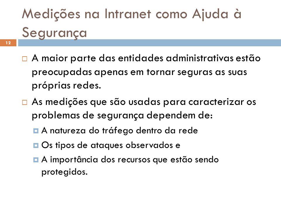 Medições na Intranet como Ajuda à Segurança 12  A maior parte das entidades administrativas estão preocupadas apenas em tornar seguras as suas próprias redes.