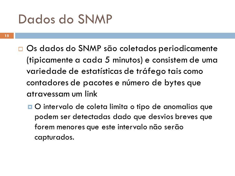 Dados do SNMP 15  Os dados do SNMP são coletados periodicamente (tipicamente a cada 5 minutos) e consistem de uma variedade de estatísticas de tráfego tais como contadores de pacotes e número de bytes que atravessam um link  O intervalo de coleta limita o tipo de anomalias que podem ser detectadas dado que desvios breves que forem menores que este intervalo não serão capturados.