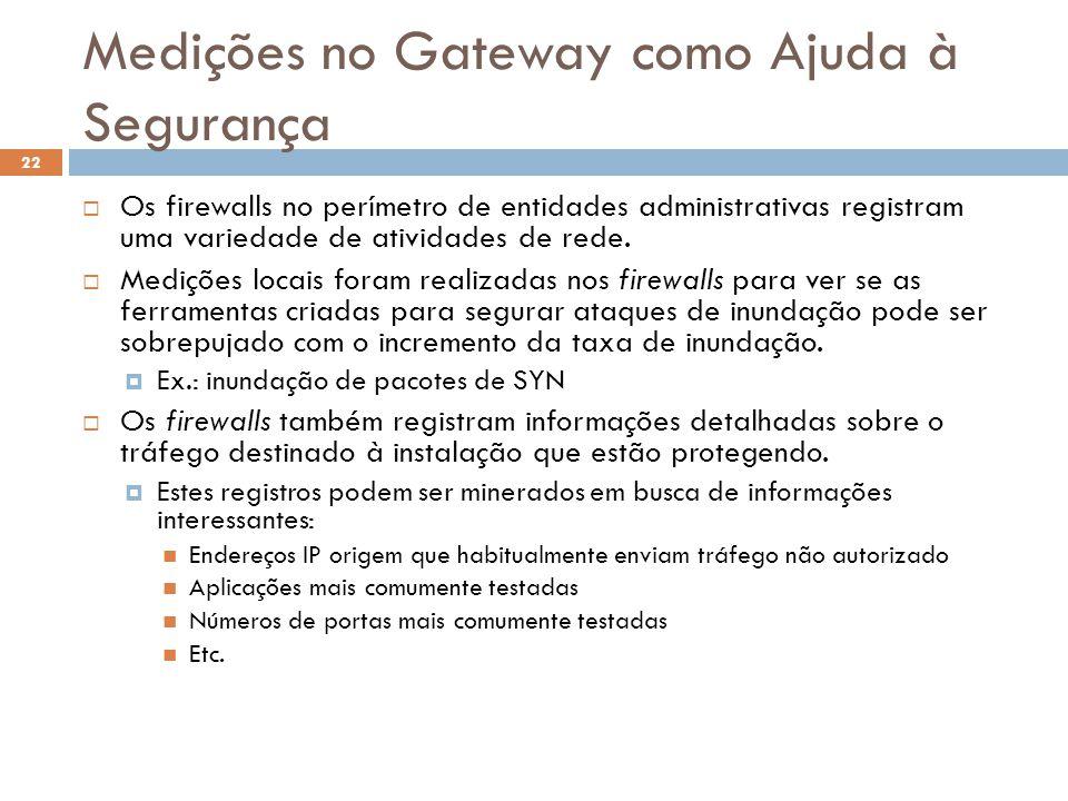 Medições no Gateway como Ajuda à Segurança 22  Os firewalls no perímetro de entidades administrativas registram uma variedade de atividades de rede.