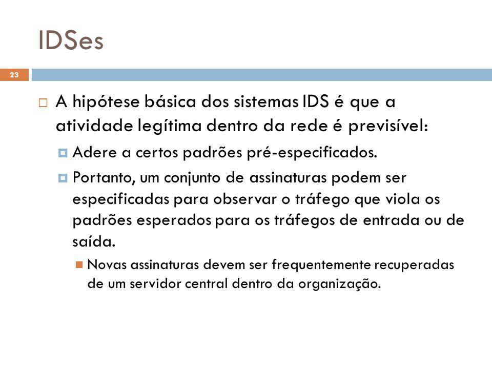 IDSes 23  A hipótese básica dos sistemas IDS é que a atividade legítima dentro da rede é previsível:  Adere a certos padrões pré-especificados.