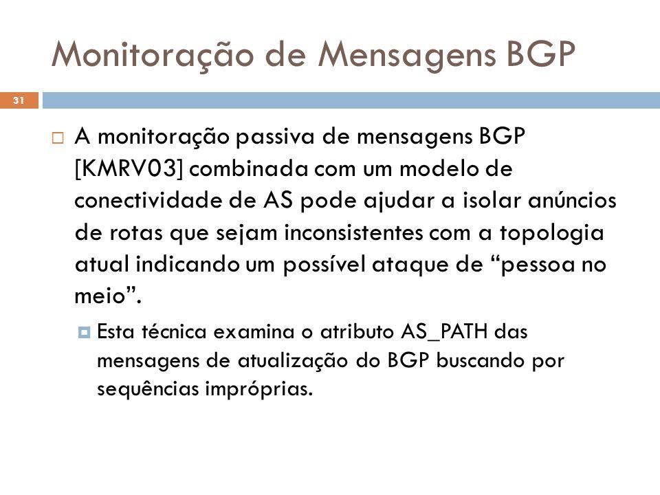 Monitoração de Mensagens BGP 31  A monitoração passiva de mensagens BGP [KMRV03] combinada com um modelo de conectividade de AS pode ajudar a isolar anúncios de rotas que sejam inconsistentes com a topologia atual indicando um possível ataque de pessoa no meio .