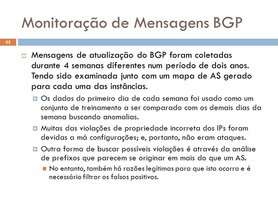Monitoração de Mensagens BGP 32  Mensagens de atualização do BGP foram coletadas durante 4 semanas diferentes num período de dois anos.