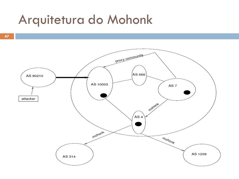 Arquitetura do Mohonk 47