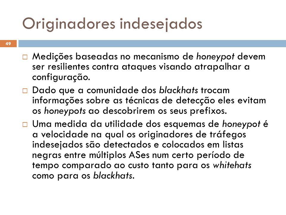 Originadores indesejados 49  Medições baseadas no mecanismo de honeypot devem ser resilientes contra ataques visando atrapalhar a configuração.